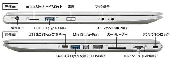 「MB13BCM8S2W」の充実のインターフェイス