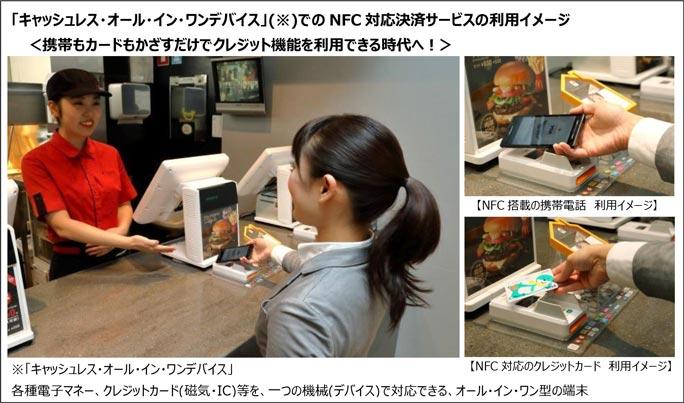 NFCによる非接触決済サービスの利用イメージ
