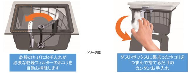 乾燥フィルター自動お掃除機能
