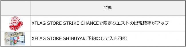 「モンパス」のXFLAG STORE SHIBUYA特典