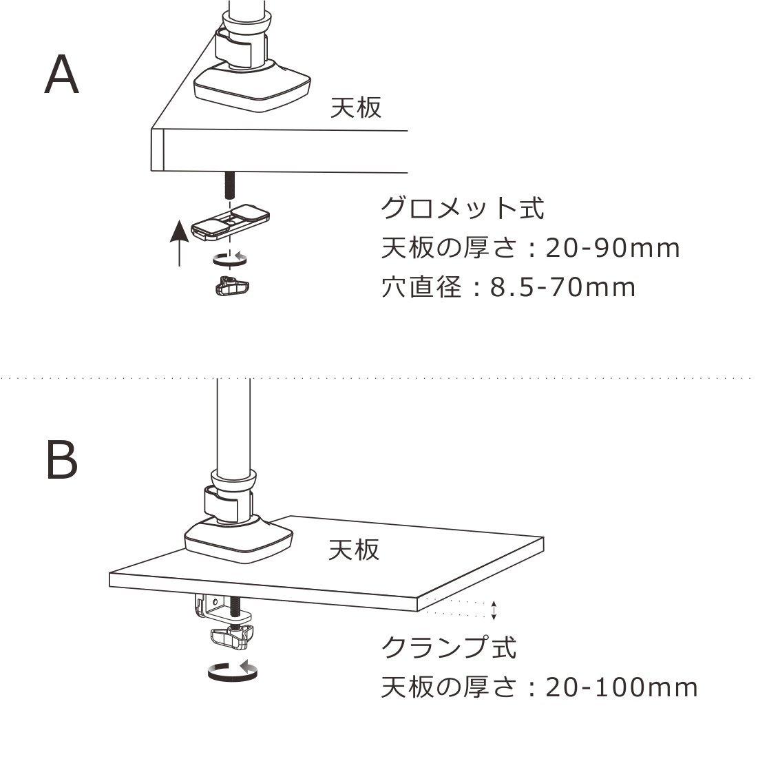 クランプ式とグロメット式