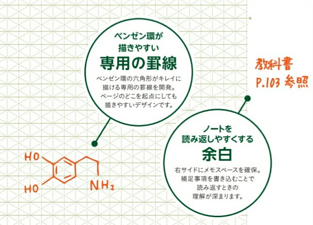 ベンゼン環が書きやすいルーズリーフ「Science-Leaf」が発売!理科大の同好会と共同開発