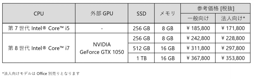 「Surface Book 2」の参考価格
