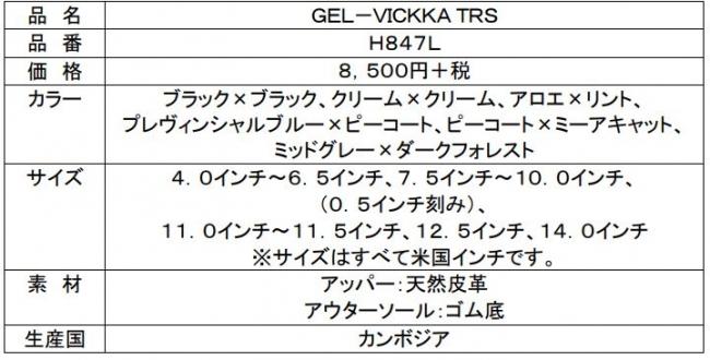 「GEL-VICKKA TRS」の商品情報