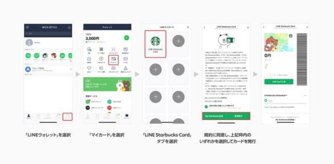 「LINEスターバックスカード」の発行方法