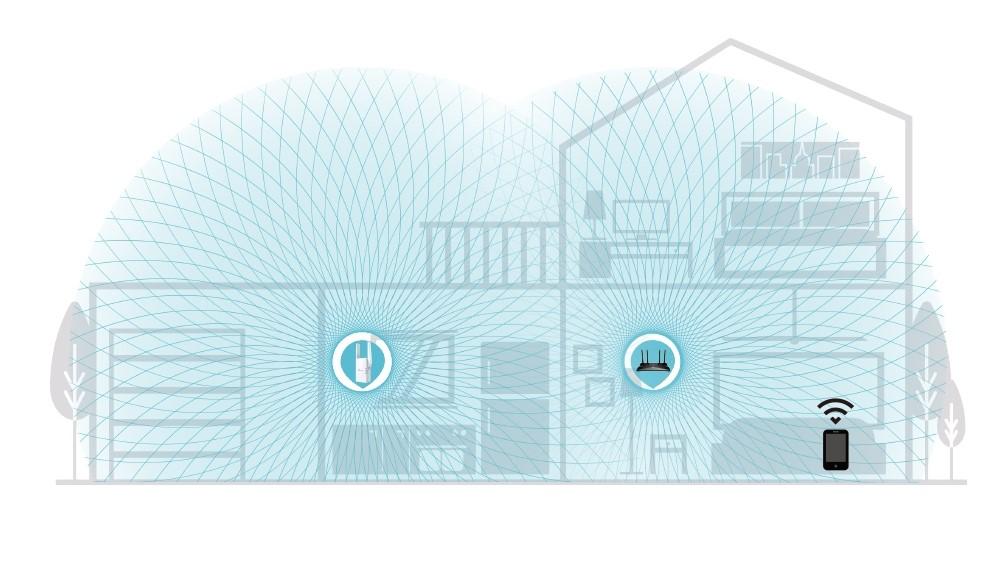 メッシュWi-Fi環境の構成図