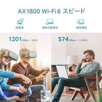 Wi-Fi 6 のスピード比較
