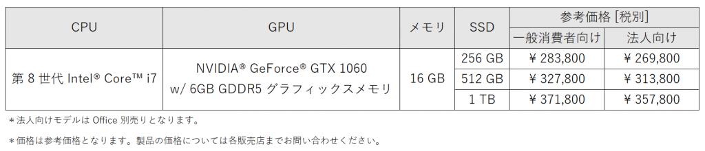「Surface Book 2 (15 インチ モデル)」の価格表