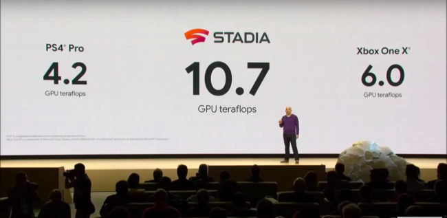 「STADIA」は、PS4 ProやXBOX One Xを上回るパフォーマンスを実現