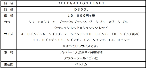 「DELEGATION LIGHT」のスペック