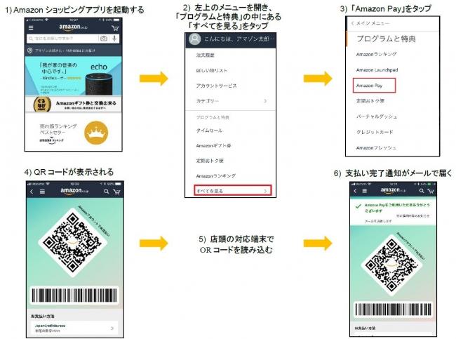 Amazon Payを使った店舗でのスマートフォン決済の流れ