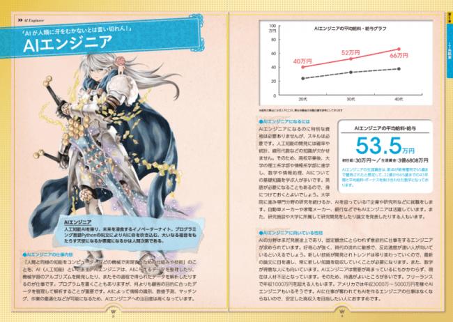 「日本の給料&職業図鑑 パーフェクトバイブル」のAIエンジニア