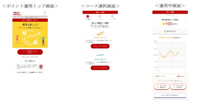 「ポイント運用 by 楽天PointClub」のスクリーンイメージ