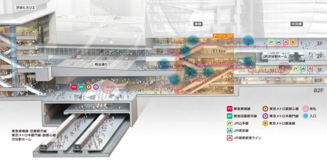 渋谷駅構内と「渋谷スクランブルスクエア」の接続図