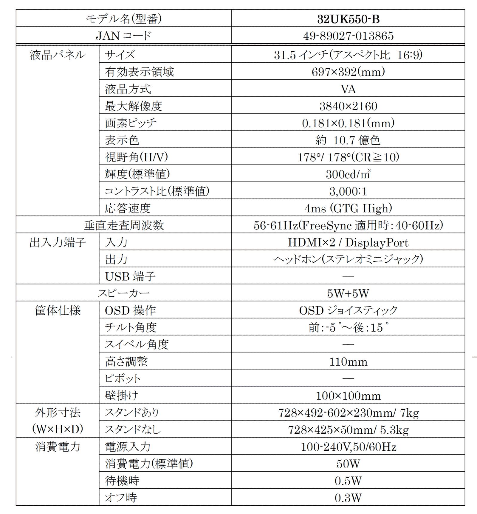 「32UK550-B」の主な仕様