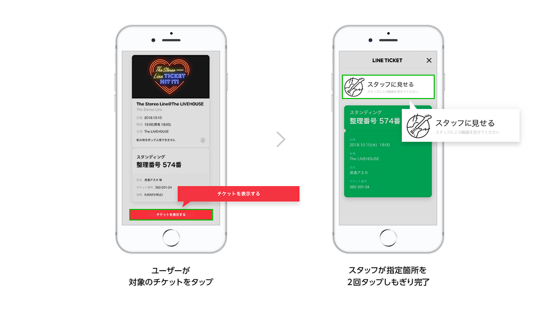「LINE チケット」の使用イメージ
